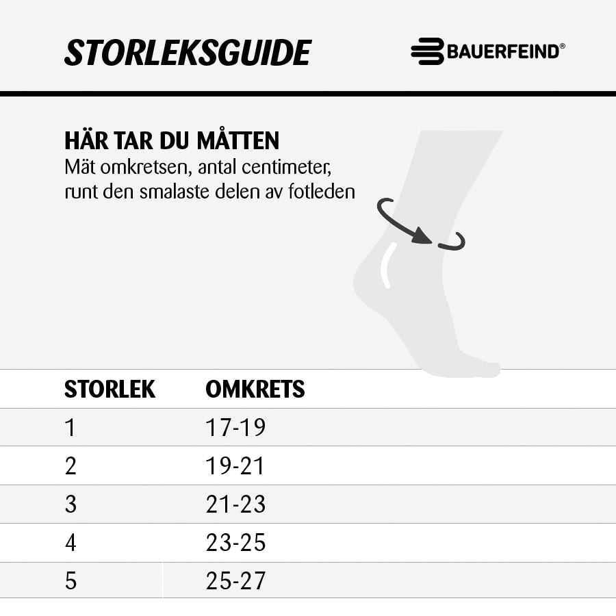 Bauerfeind MalleoTrain S Open Heel Storleksguide