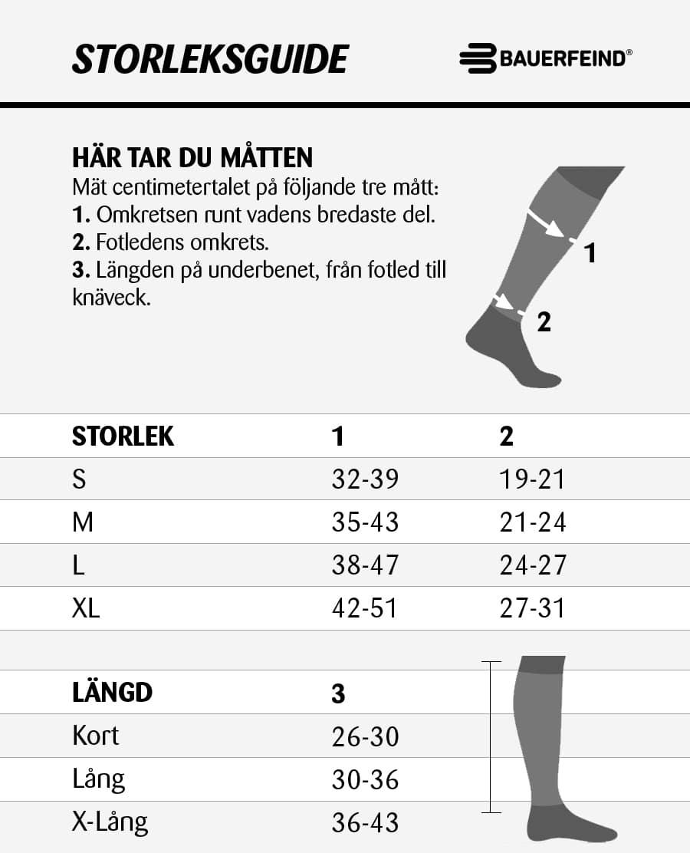 Bauerfeind Sports Compression Sleeves Lower Leg Storleksguide